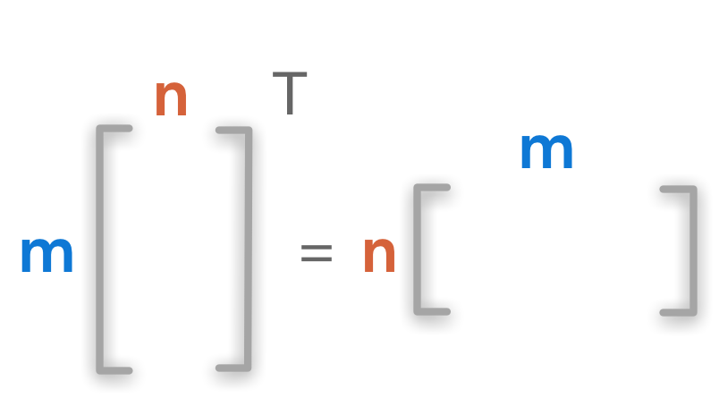 Dimensions of matrix transposition