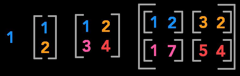 Deep Learning Book Series · 2.8 Singular Value Decomposition