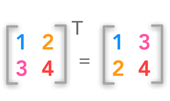 Transposition of a square matrix