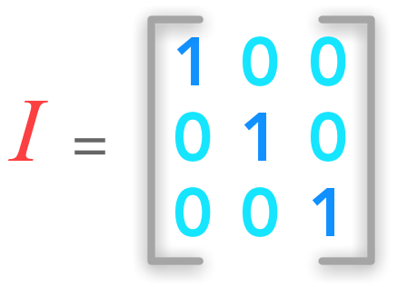 Example of an identity matrix