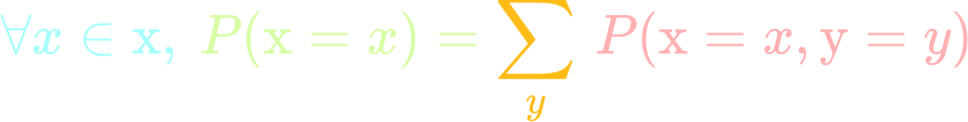 Equation of the sum rule